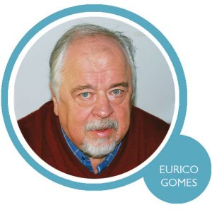 Eurico Gomes